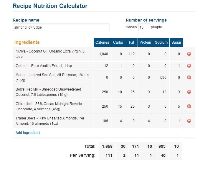 vanessa hudgens weight loss diet